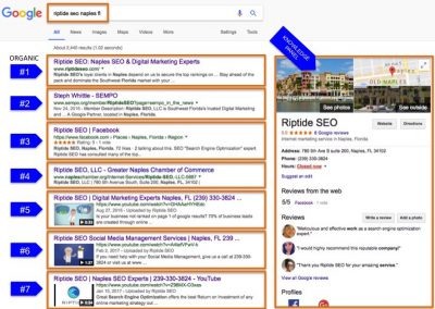 Search Results for Riptide SEO Naples FL